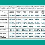 Encuestas-PRI-Febrero-2017.12